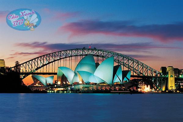 Tìm hiểu về lịch sử nước Úc, sự hình thành của cư dân nước Úc